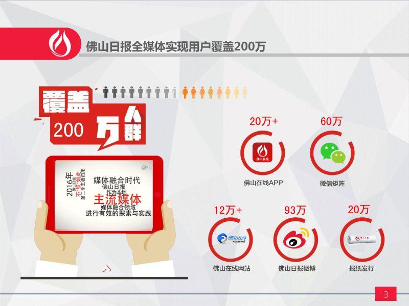 佛山日报社全媒体平台及产品介绍( 2016年7月8日)-4