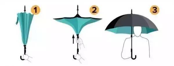 佛山市消委會發布報告:純色深色雨傘防曬效果最好