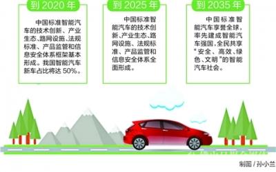 智能汽车创新发展战略征求意见  2035年建成智能汽车强国