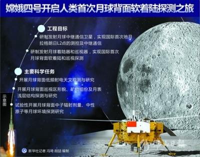 月球背面长啥样 嫦娥带你去瞧瞧