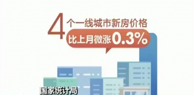 11月70城房价最新数据来了→