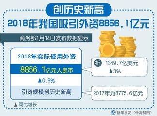 历史新高!2018年我国吸引外资8856.1亿元
