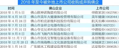 9家美高梅娱乐官网企业获外地上市公司注资