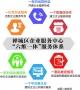 禅城发布全国首个政企服务标准  成立企业服务联盟