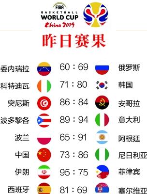 十场比赛落幕 世界杯佛山赛区曲终人未散