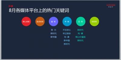 鸿运国际欢迎你网络正能量8月指数(试运行)发布