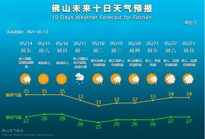 未来3天晴热霸屏  5月17日佛山将有一次明显降雨过程